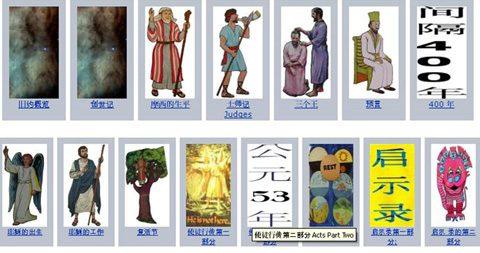 Schede su personaggi biblici
